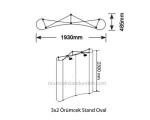 Örüöcek Stand Oval 3x2 Şema